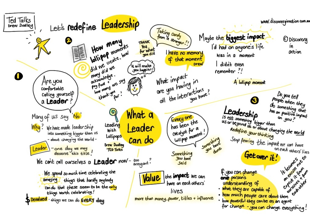 Ted Talk D Dudley - Leadership impact (lollipop)
