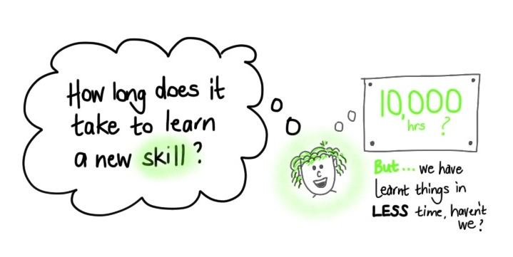 how-long-does-it-take-to-learn-a-new-skill