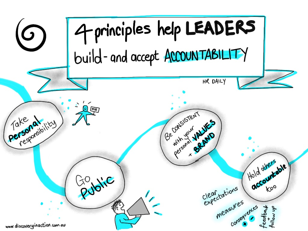 how to build and accept accountability