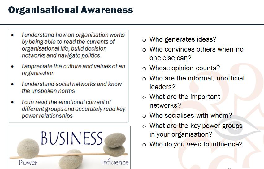 org awareness