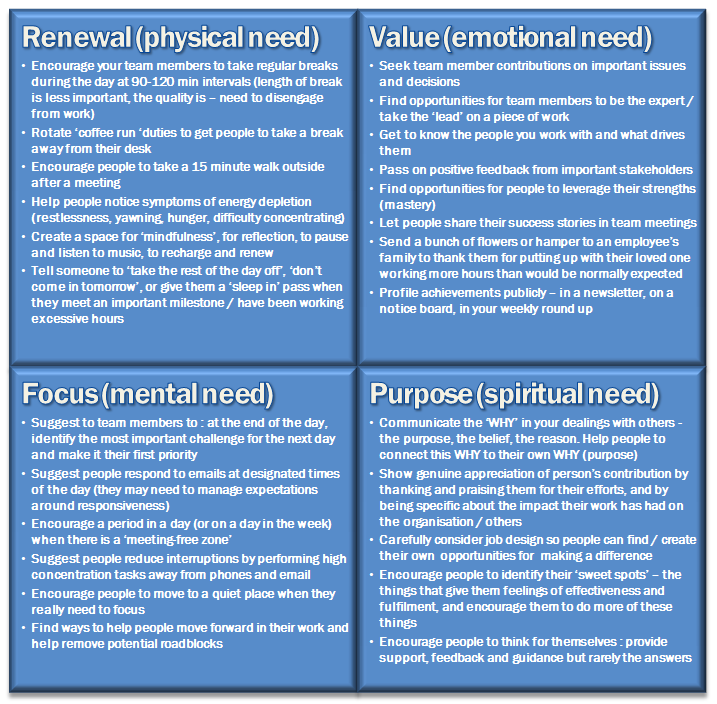practical tips for 4 employee needs