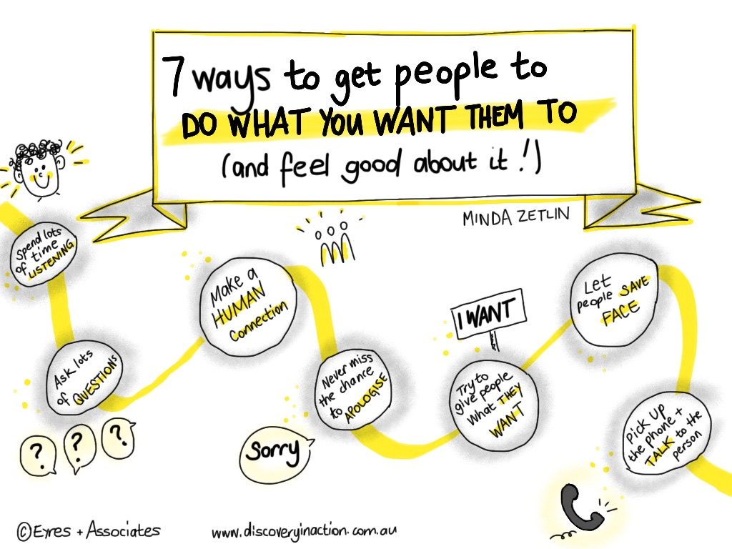 7 ways to get people to do what you want