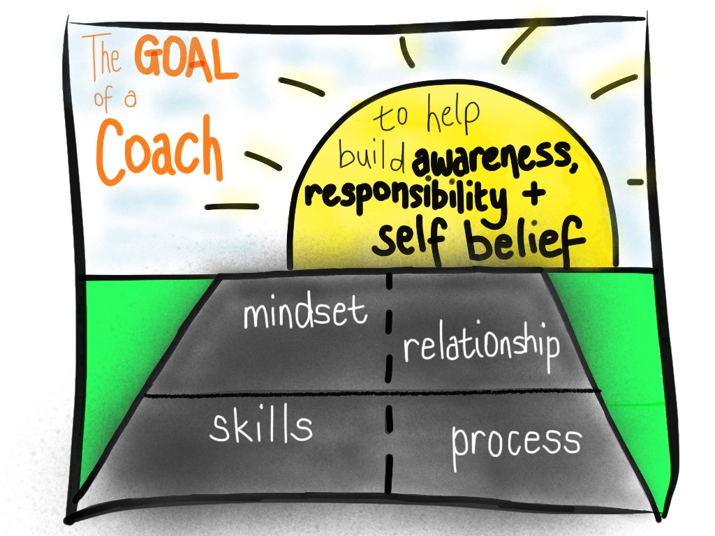 goal coach