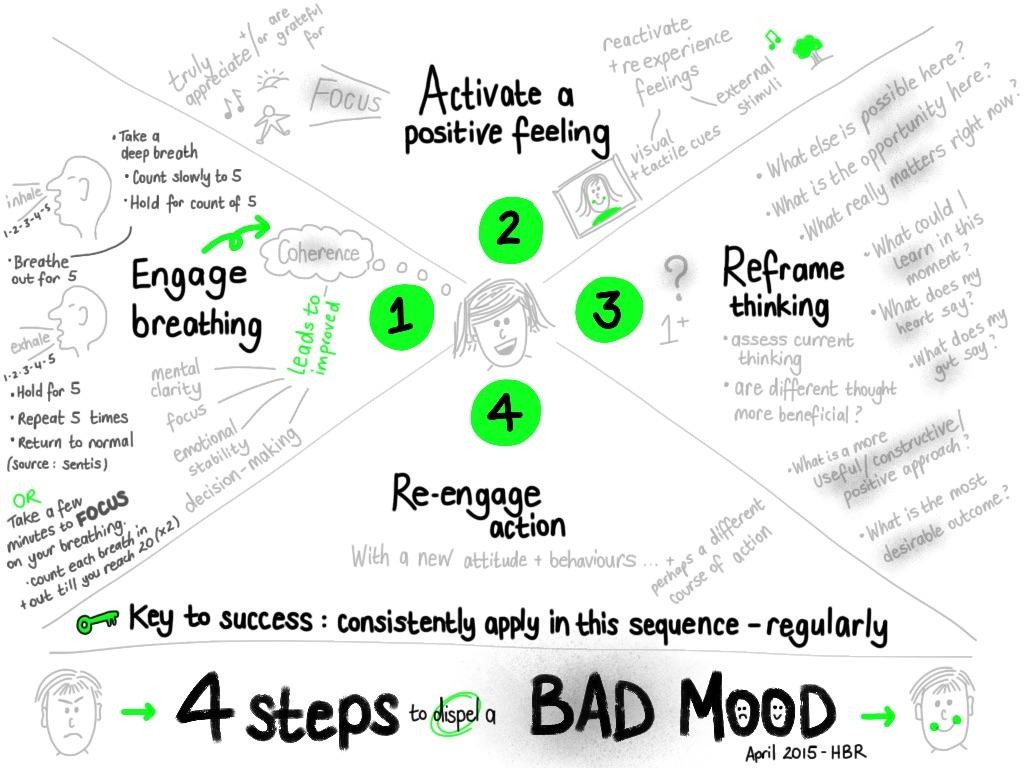 4 steps to dispel a bad mood #2