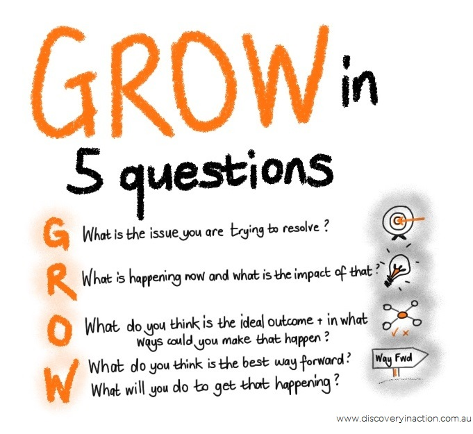 GROW in 5 questions