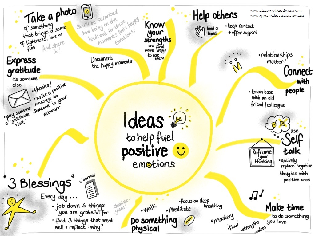 ideas to fuel positive emotions