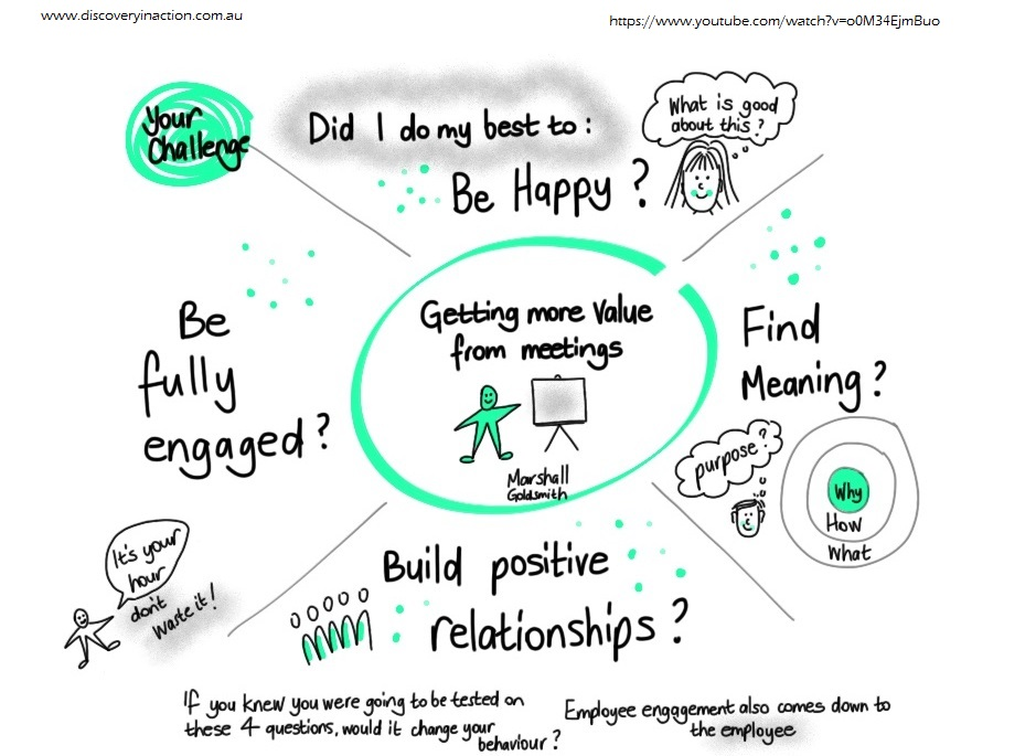 How to have a better meeting - M Goldsmith