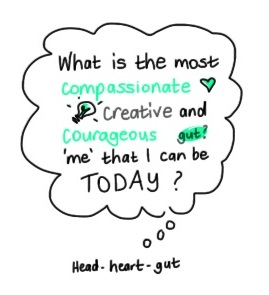 what is most compassionate creative courageous me