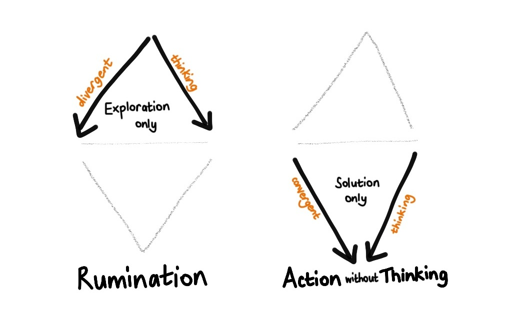 rumination - action wo thinking