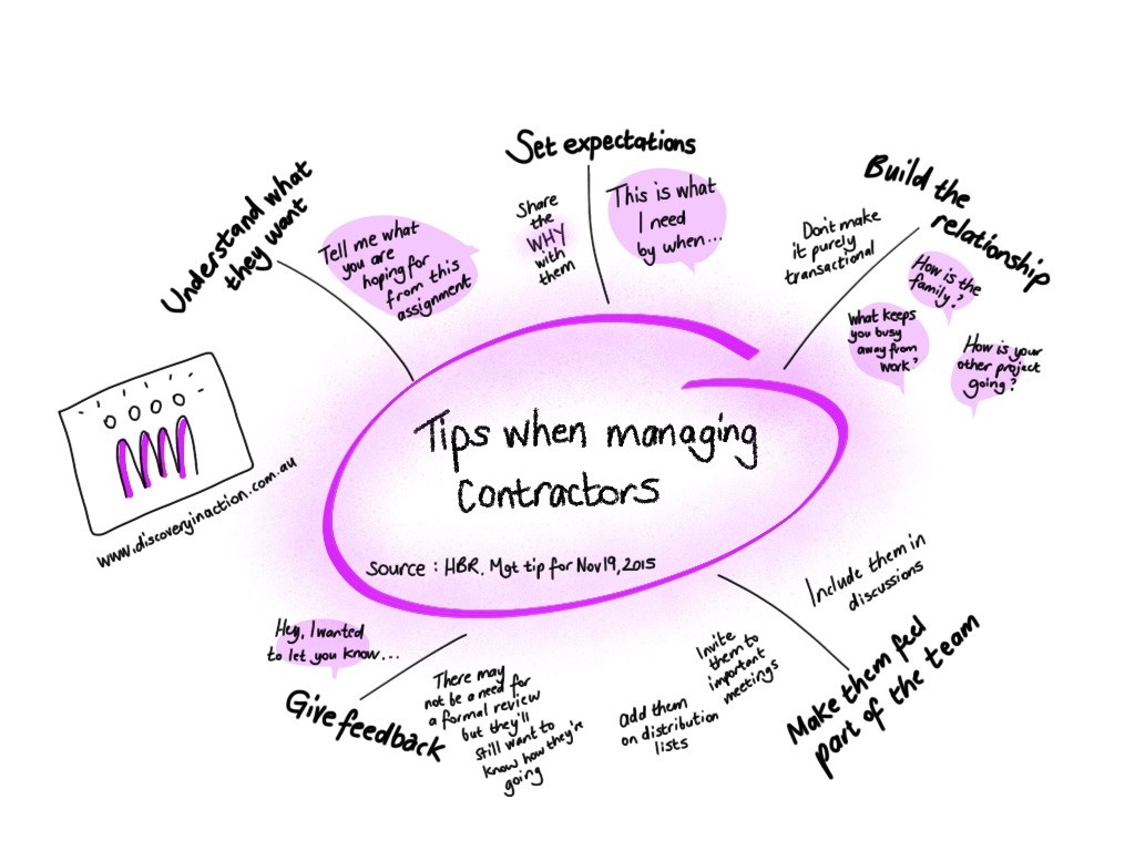 tips for managing contractors