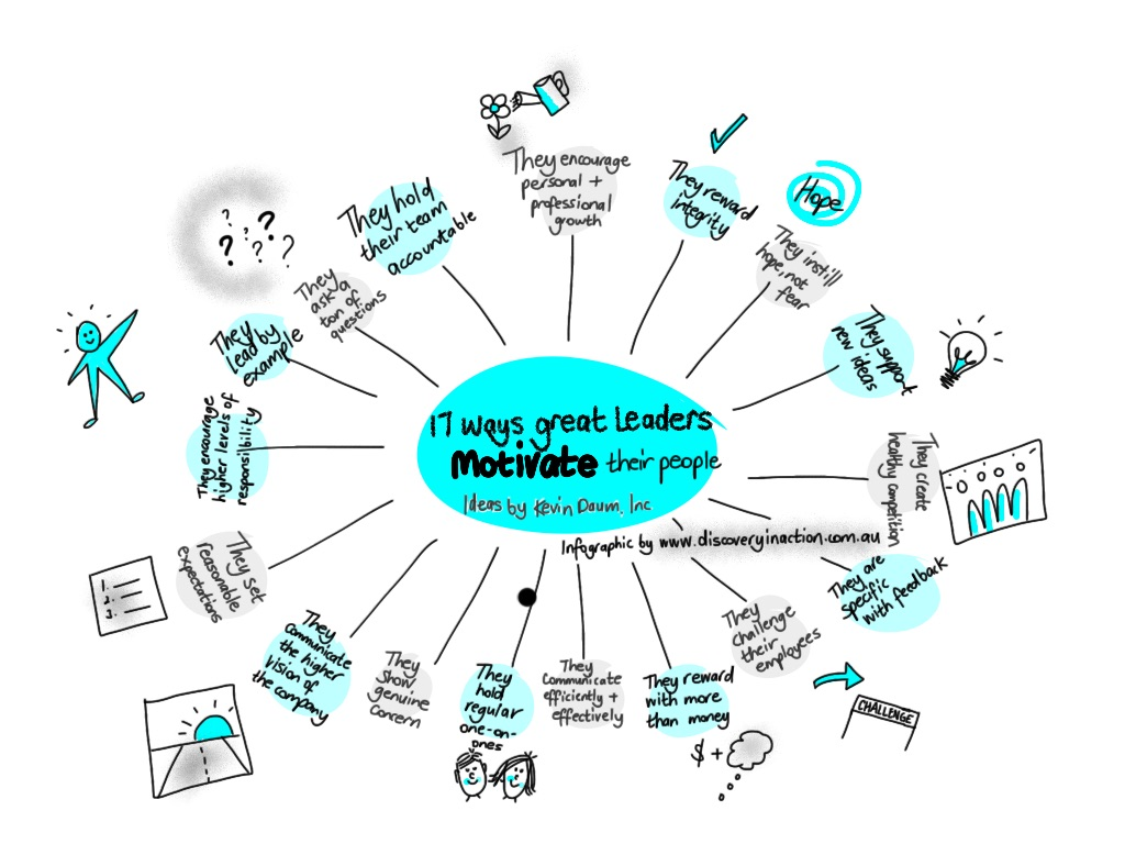 17 ways leaders motivate their people_colour2
