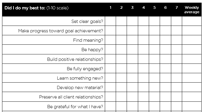 daily questions a template for personal change discovery in action