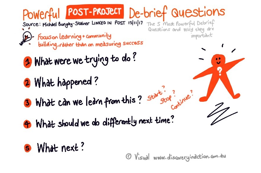 questions for post project retros discovery in action